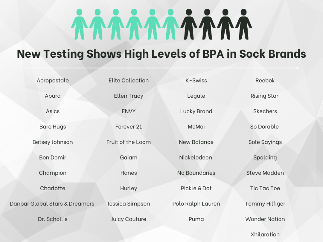 New Testing Shows High Levels of BPA in Sock Brands